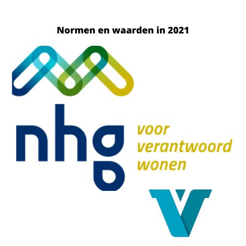 Normen en waarden NHG in 2021